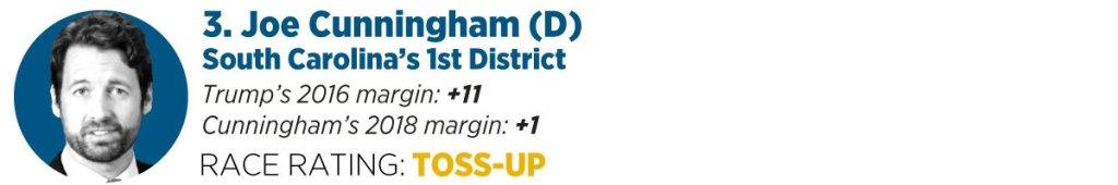 3. Rep. Joe Cunningham, D-S.C.