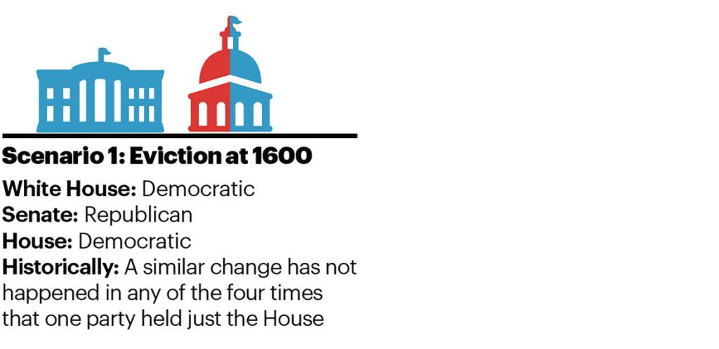 Eviction at 1600 scenario